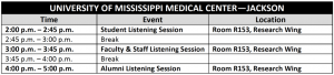 IHL: Campus Listening Sessions scheduled for the University of Mississippi